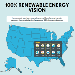 50 States, 50 Plans for 100% Renewable Energy